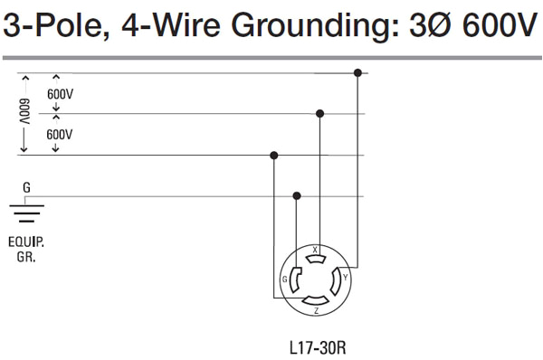 3 phase 4 wire plug diagram wiring diagram name 3 phase 4 wire plug diagram
