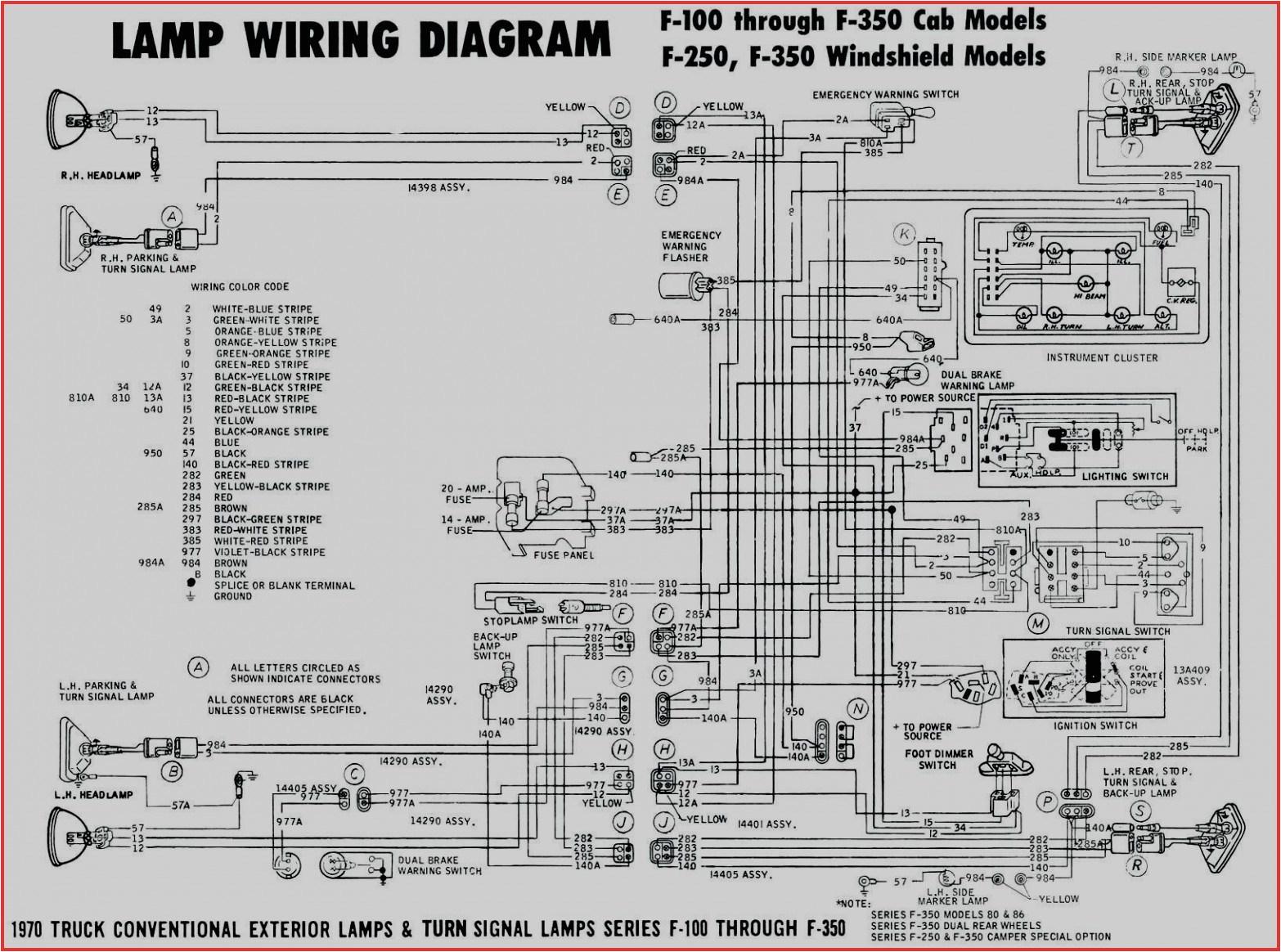 3 phase motor starter wiring wiring diagram database115v motor wiring