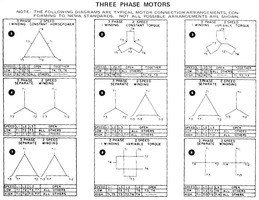 attractive generator wiring diagram 12 lead motor wiring diagram inspirational 3 phase 6 lead motor wiring