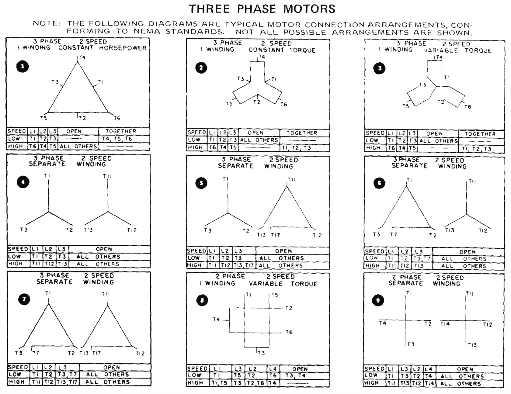 3 Phase Motor Wiring Diagram 9 Wire Iec Motor Leads Wiring Diagram Wiring Diagram Sys