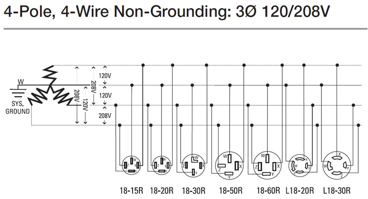 how to wire outlets 15 750 jpg