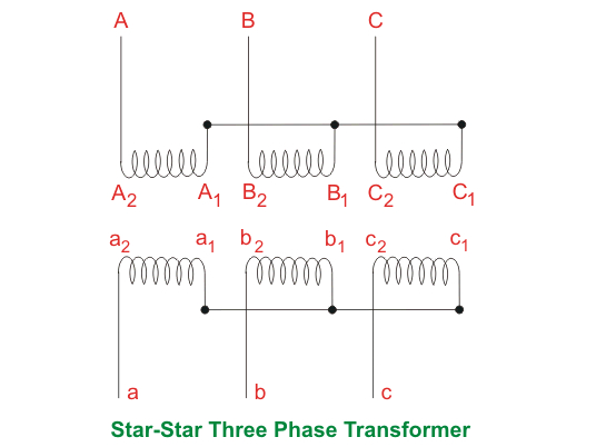3 Phase Transformer    Wiring       Diagram      autocardesign
