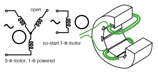 3 i motor runs from 1 i power but does not start