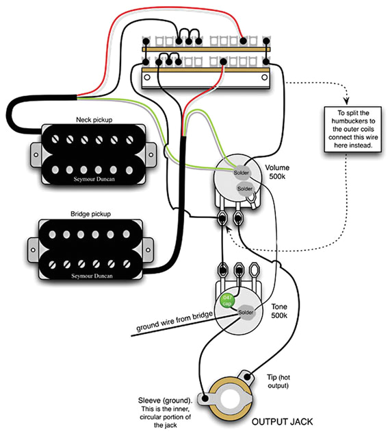 1 wiring diagram courtesy of seymour duncan if you own a dual humbucker
