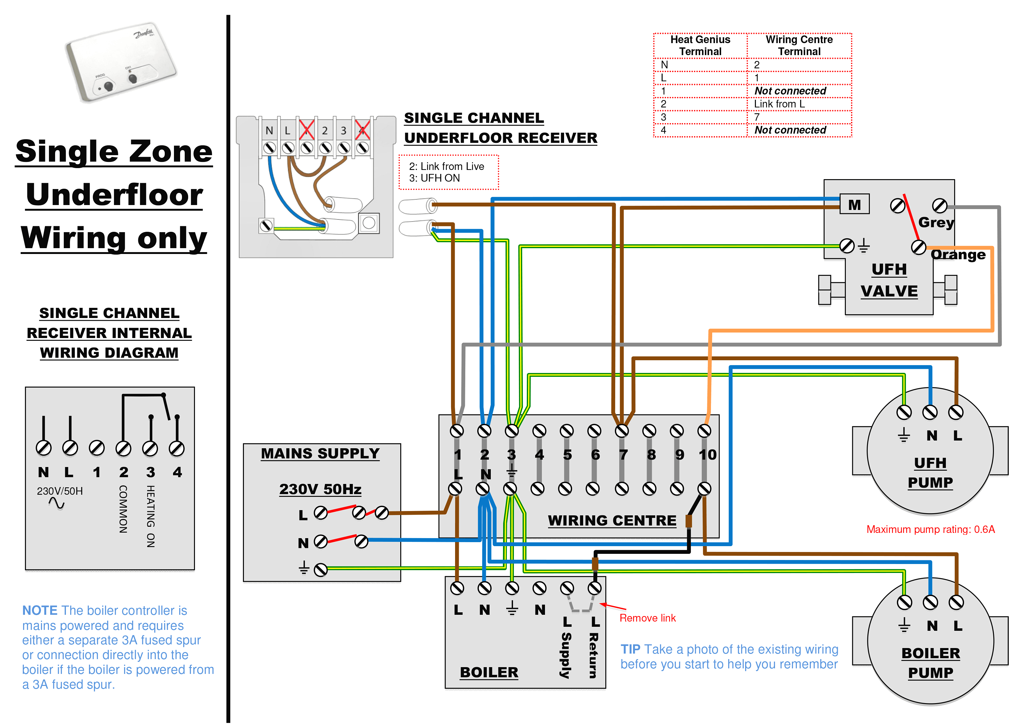 wirsbo underfloor heating wiring diagram wiring diagram sitewirsbo underfloor heating wiring diagram wiring diagram fascinating wirsbo