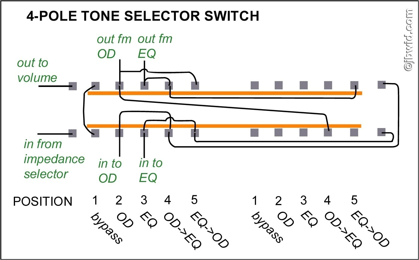 rotary switch wiring diagram elegant 3 position selector unique les paul personal of jpg w u003d1000
