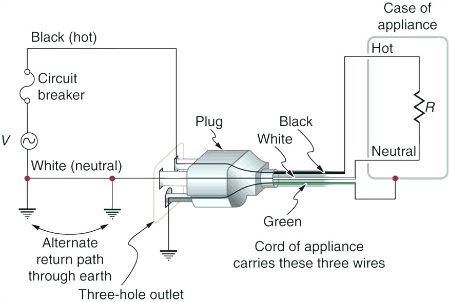 3 prong stove outlet how to wire a 3 prong stove outlet diagram wiring manual range m 3 prong stove to 4 prong outlet adapter jpg