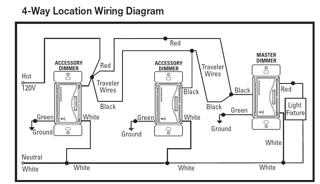 cl digital dimmer multi location wiring diagram images gallery lutron tgcl 153ph wh compatibility jpg