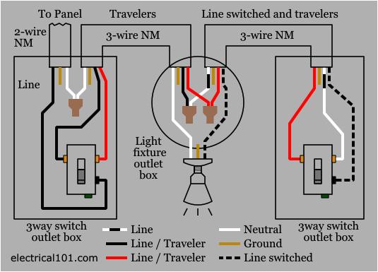 3 way electrical diagram wiring diagram expert 3 way electrical connection diagram