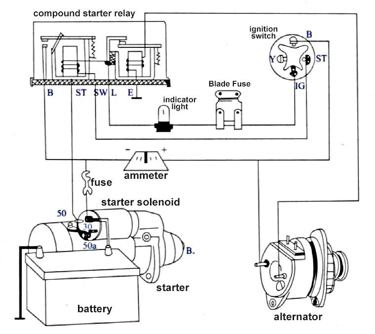 3 typical car starting system diagram t x club car precedent ignition switch wiring diagram car ignition switch wiring diagram