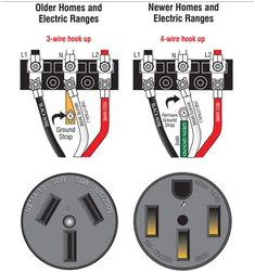 hi current plug and socket wiring diagrams basic electrical wiring electrical engineering electrical outlets