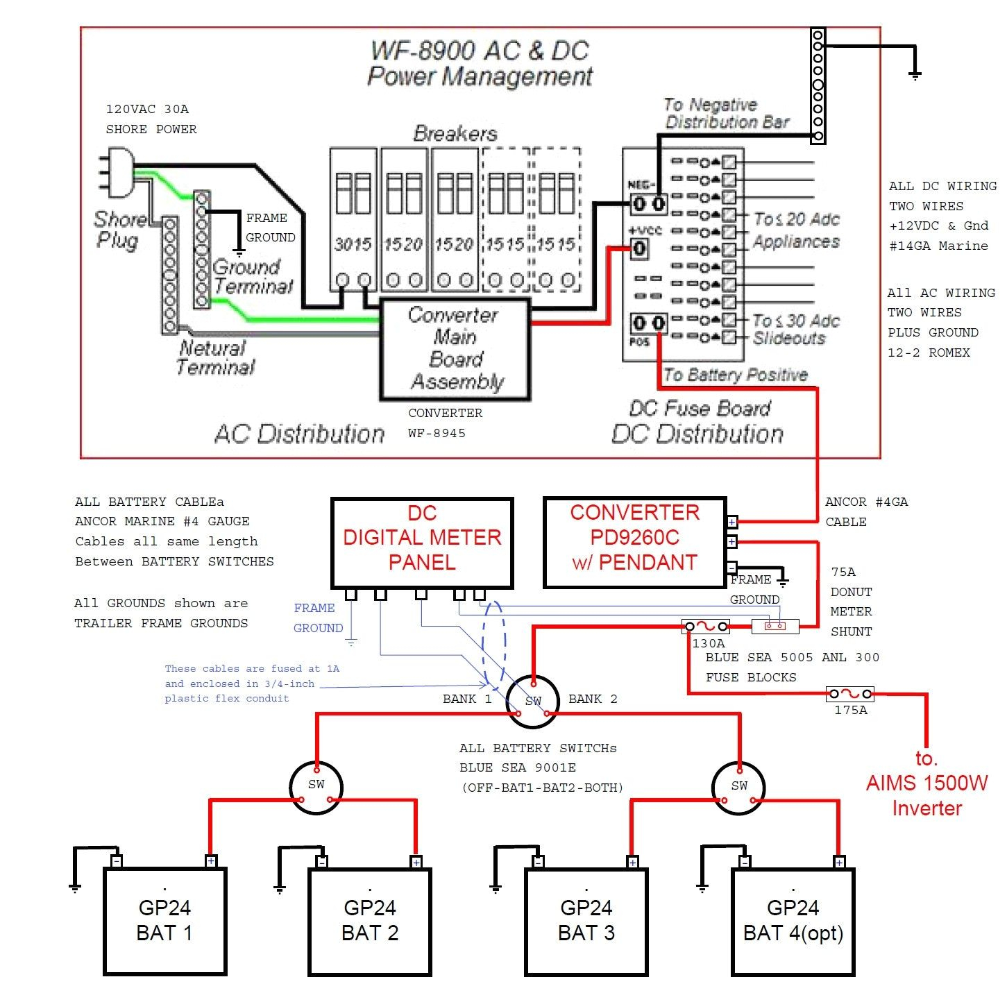 rv s power wiring diagram wiring diagram paper