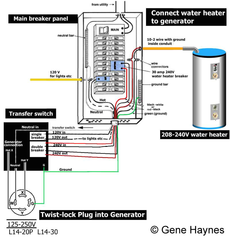 how to wire transfer switch water heater wiring to panel