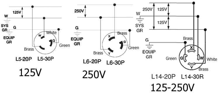 30a 125v locking plug wiring diagram schematic wiring diagram ame 30a 125v locking plug wiring diagram