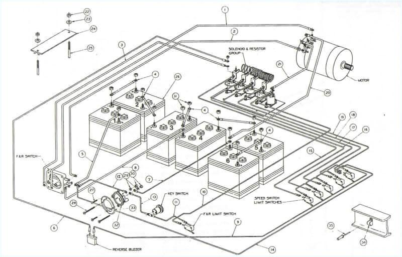 36 volt wiring diagram schema diagram database club car golf cart 36 volt battery wiring diagram