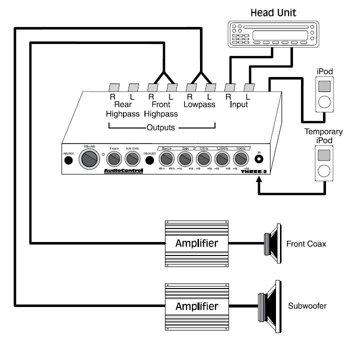 sample image bose car amplifier wiring diagram dual xpr4640 car amp diagram 14 14 woodmarquetry de u2022 rh 14 14 woodmarquetry de wiring diagram for car amp wire diagram for car amp jpg
