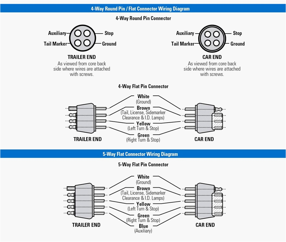 4 wire wiring diagram light wiring diagram for you 4 wire trailer light wiring diagram 4