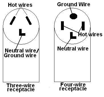 4 Wire Dryer Wiring Diagram Dryer Cord Installation Guide