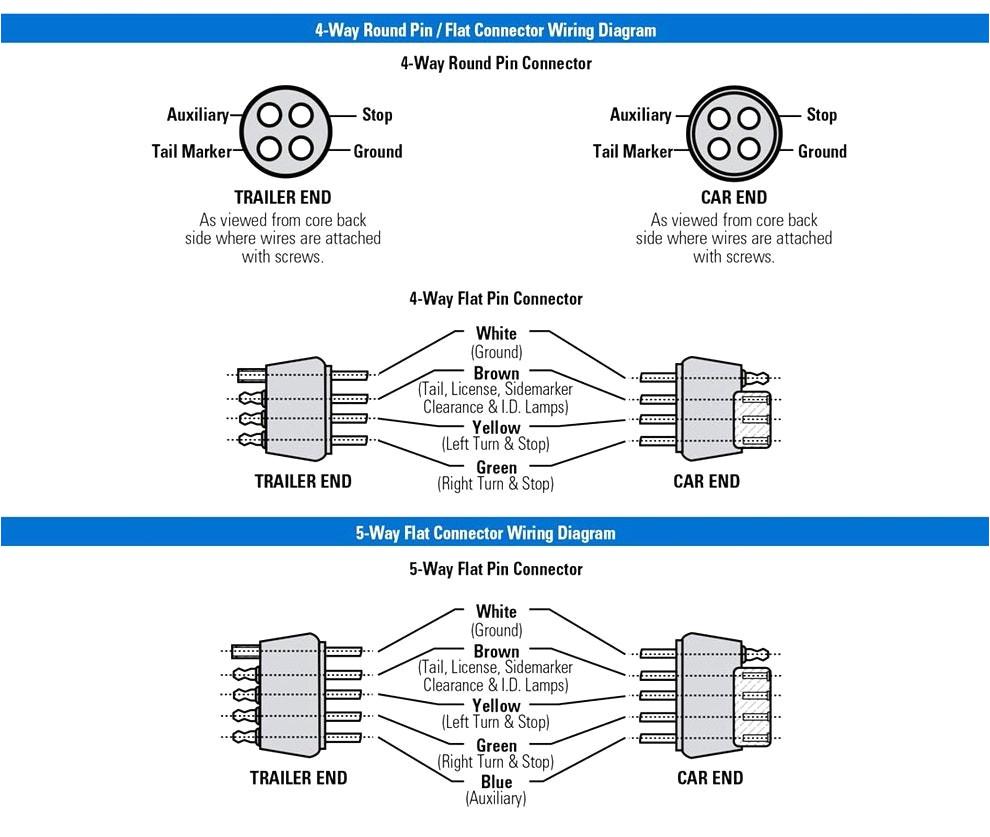 sample image wiring diagram for trailer light 4 way 4 wire trailer wiring diagram unique 7