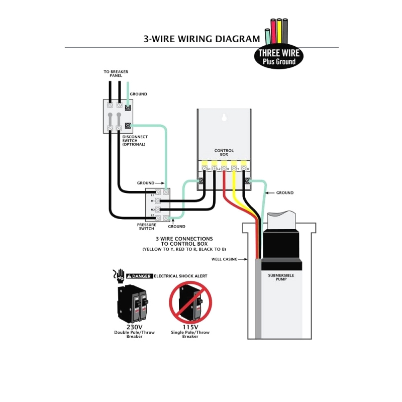 411 pump wiring diagram wiring diagram autovehicle 411 pump wiring diagram