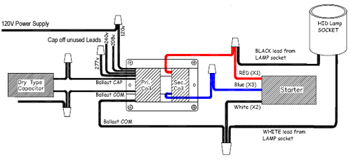 1000 watt metal halide ballast wiring diagram ballast wiring diagram for hid lighting