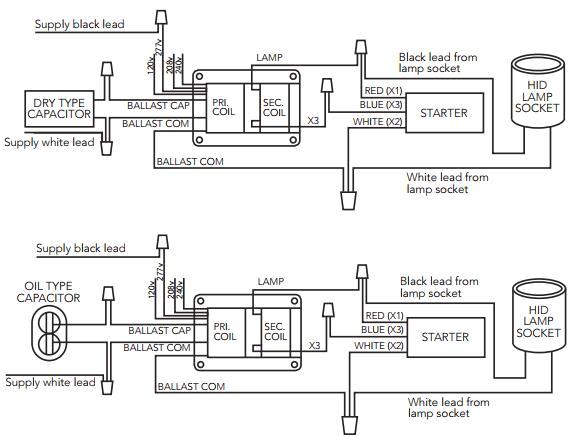hid ballast wiring wiring diagrams favorites ge hid ballast wiring diagram