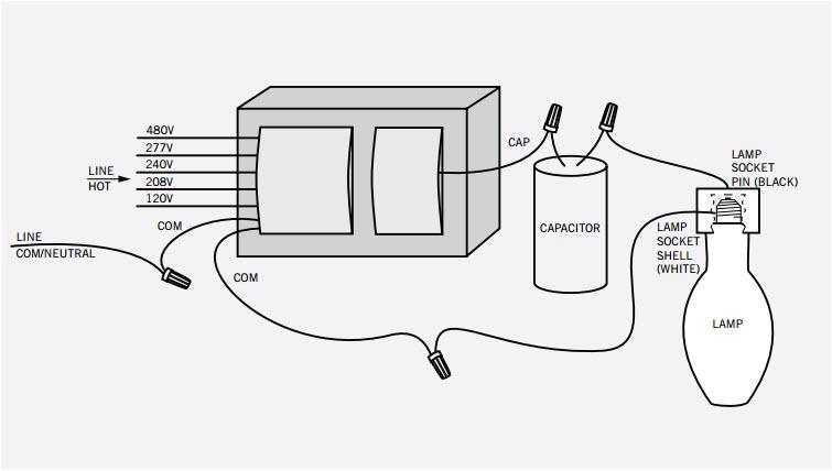 150 watt metal halide ballast diagram wiring diagram usedmetal halide ballast wiring diagram wiring diagram list