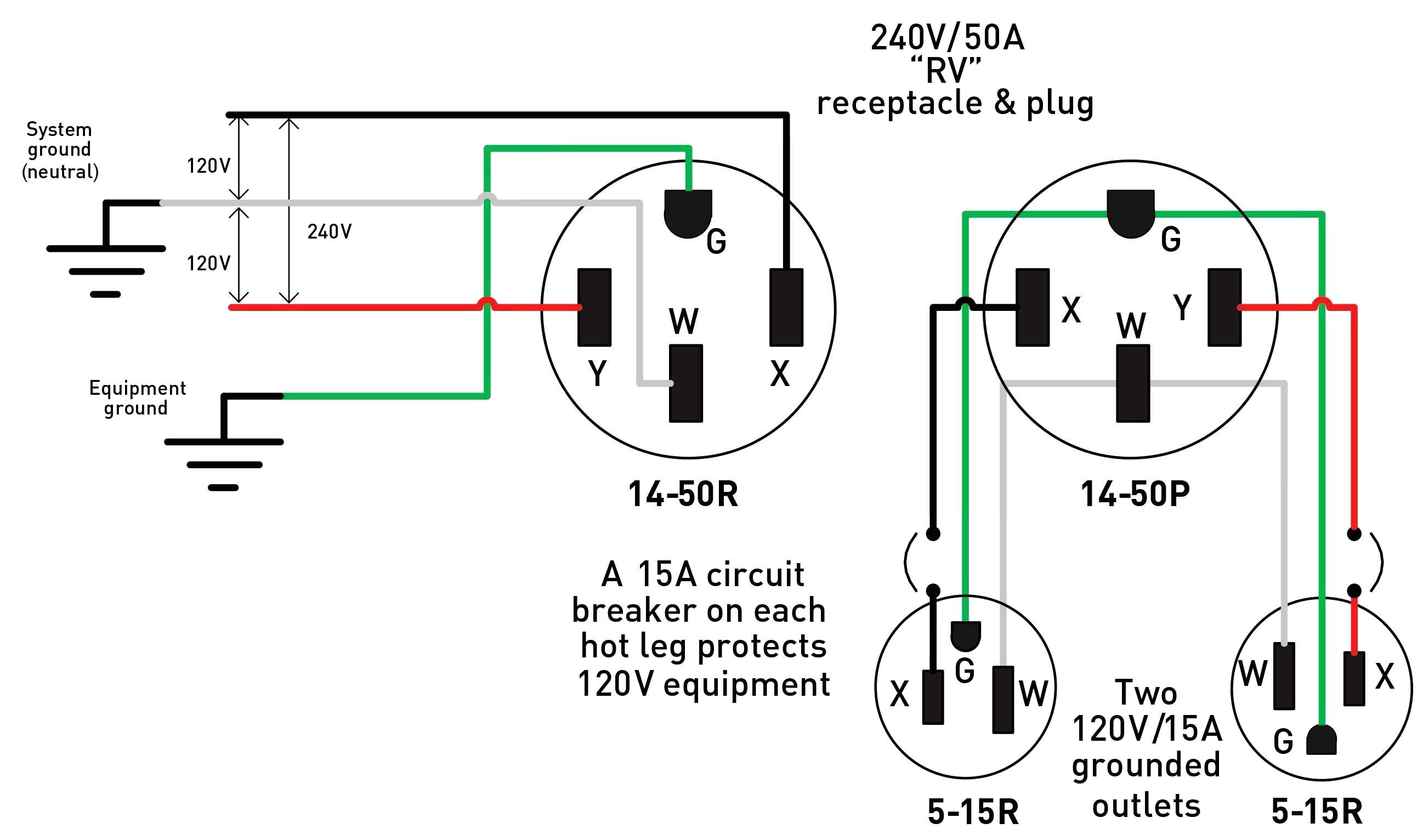 24 volt contactor wiring diagram elegant single phase contactor wiring diagram 1 jpg