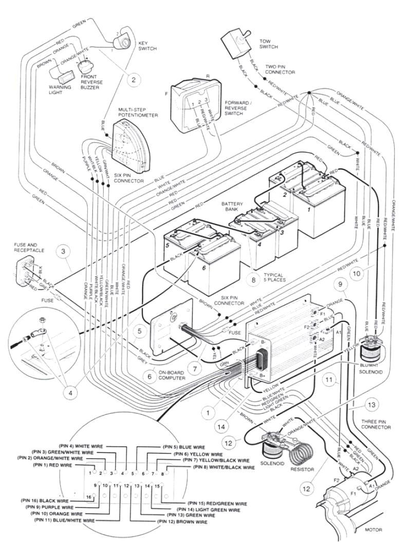 club car 48v wiring diagram wiring diagram show 1997 48 volt club car battery wiring diagram