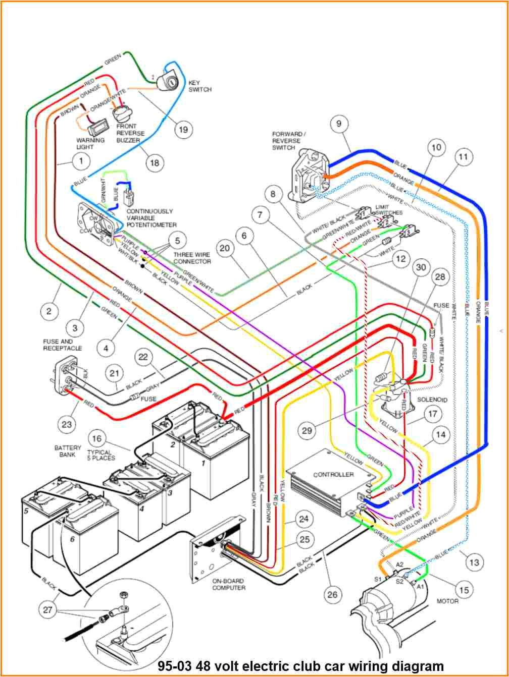 48 Volt Club Car Wiring Diagram 84 Club Car Wiring Diagram Wiring Diagram Expert