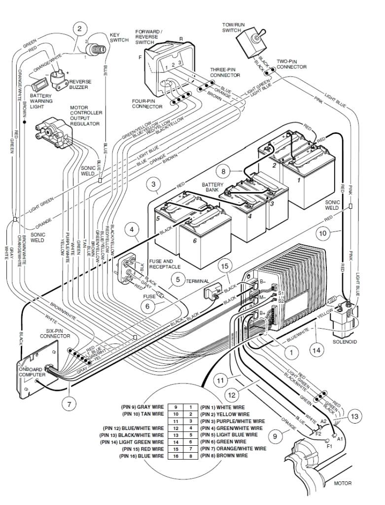 48 Volt Yamaha Golf Cart Wiring Diagram 2100 Gas Golf Cart Wiring Diagram Wiring Diagrams Global