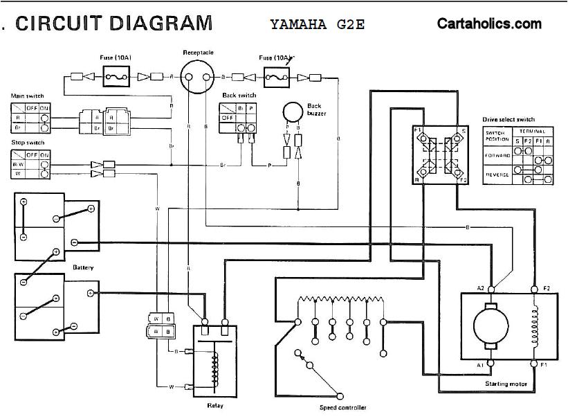 yamaha g2 electric golf cart wiring diagram golf cart wiring wiring diagram melex golf cart wiring diagram golf car