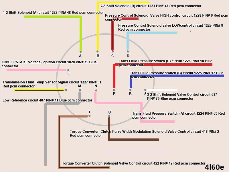 4l60e plug diagram wiring diagram inside 2002 camaro 4l60e wiring diagram 4l60e trans wiring ls1tech camaro