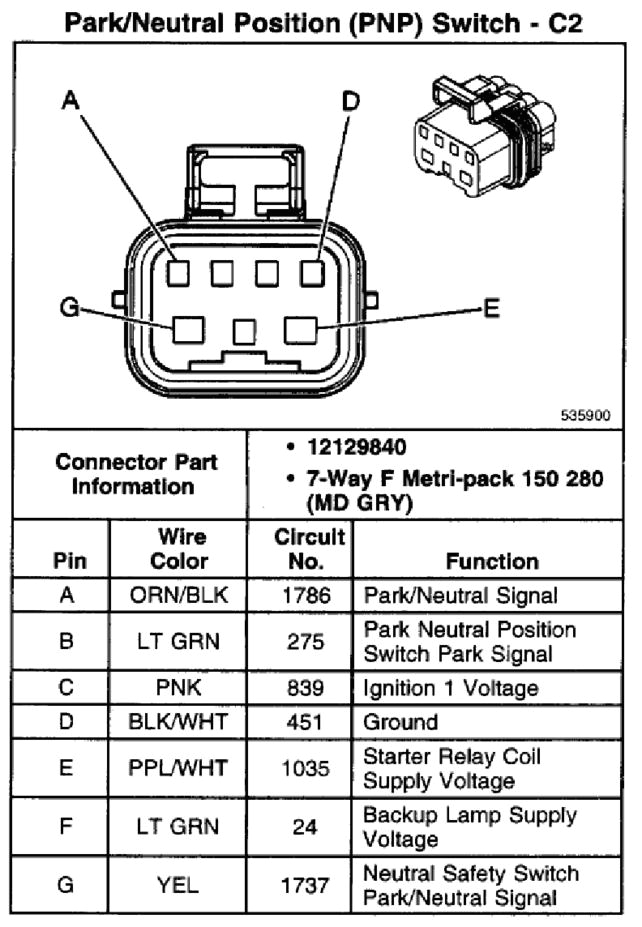 chevy neutral safety switch wiring my wiring diagram chevy 4l80e neutral safety switch wiring diagram