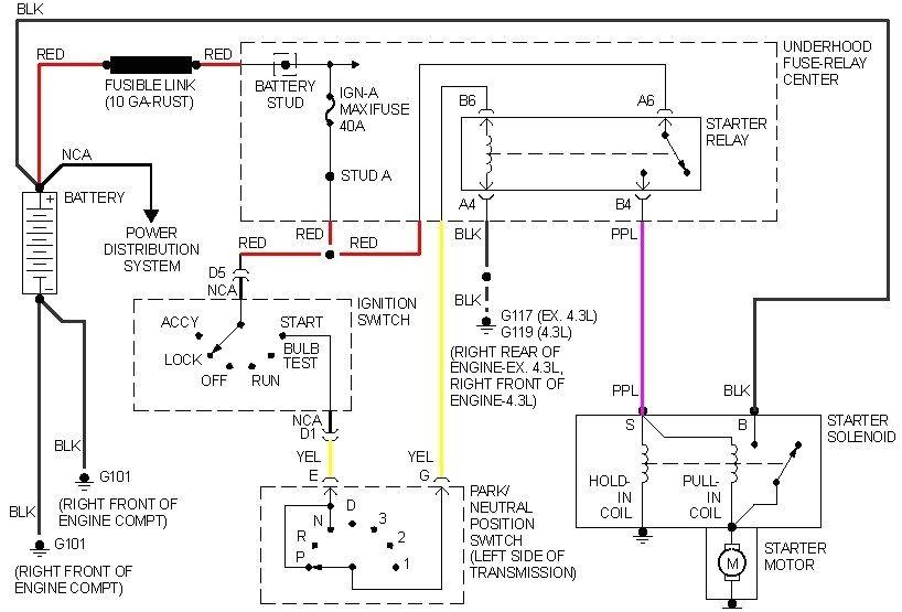 neutral safety switch wiring diagram wiring diagram meta 4l80e neutral safety switch wiring diagram