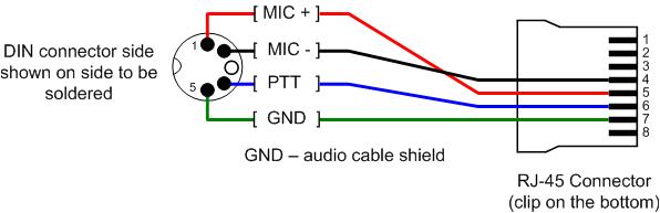 5 pin din to 35mm wiring diagram