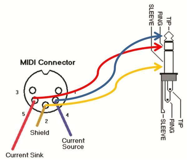 3 5mm mini stereo cables to midi 5 pin din3 5mm mini stereo cables to midi