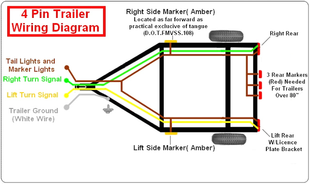 trailer wiring diagram 4 flat wiring diagram structure 4 pin flat trailer wiring harness