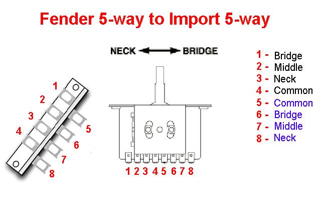 alston with 5 way switch wiring diagram wiring diagram options alston with 5 way strat switch wiring diagram