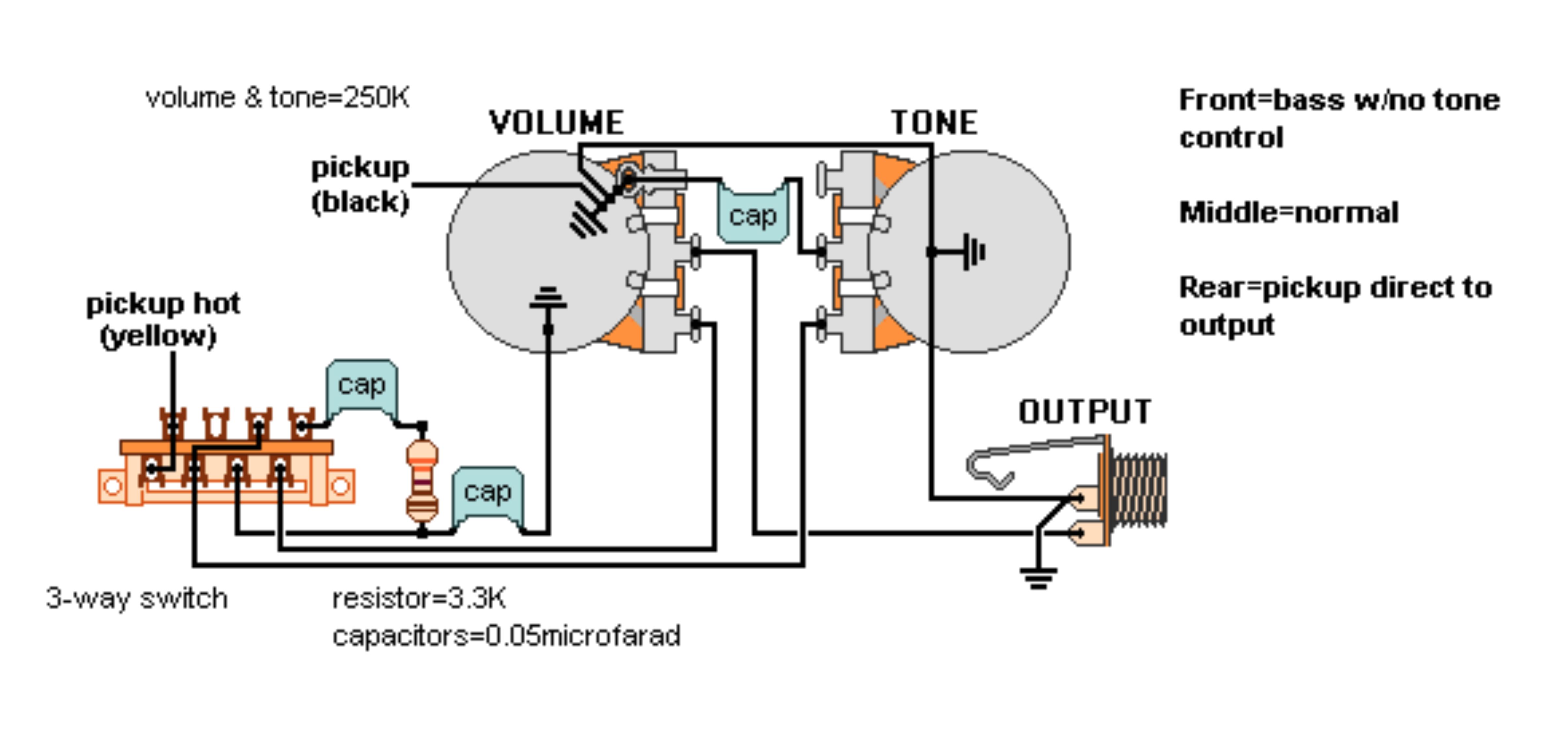 esquire 5 way wiring diagram wiring diagram img esquire 5 way wiring diagram