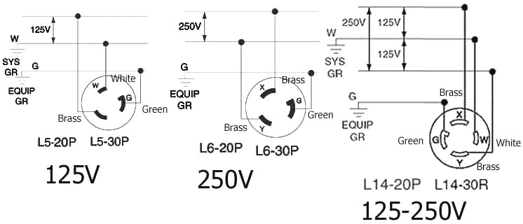 wire diagram for 30a 125 250v wiring diagram datasource 30a 125 250v locking plug wiring diagram 30a 250v wiring diagram