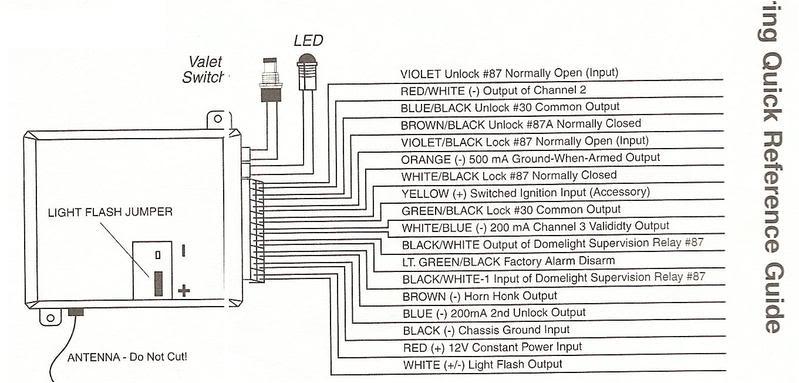 dei wiring diagram library wiring diagramdei alarm wiring diagram wiring diagrams dei 556u wiring diagram dei