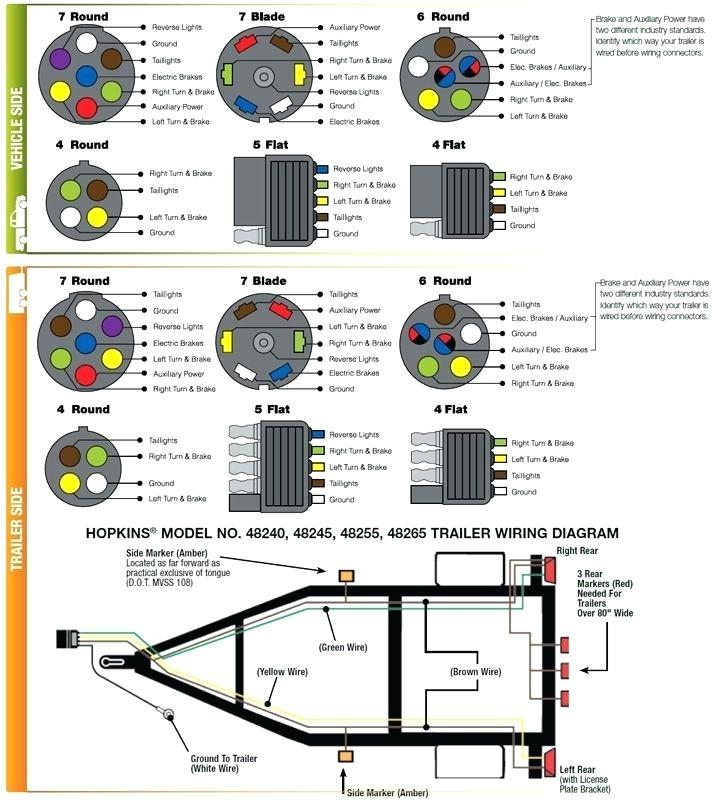 hopkins wiring diagram u2013 davestevensoncpa comhopkins wiring diagram towing wiring diagram wiring diagram schematics