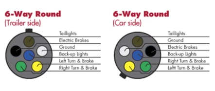 6 prong trailer wiring wiring diagram rows 6 prong trailer plug wiring diagram 6 pin trailer plug wiring