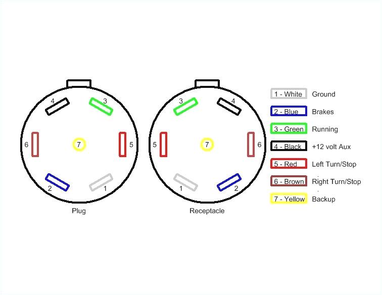 6 Pin Round Trailer Plug Wiring Diagram Pollak 6 Pin Wiring Diagram Wiring Diagram