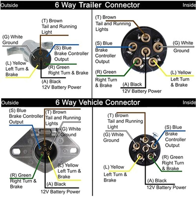 6 pin round wiring diagram wiring diagram 6 pin wiring harness diagram wiring diagram article review6