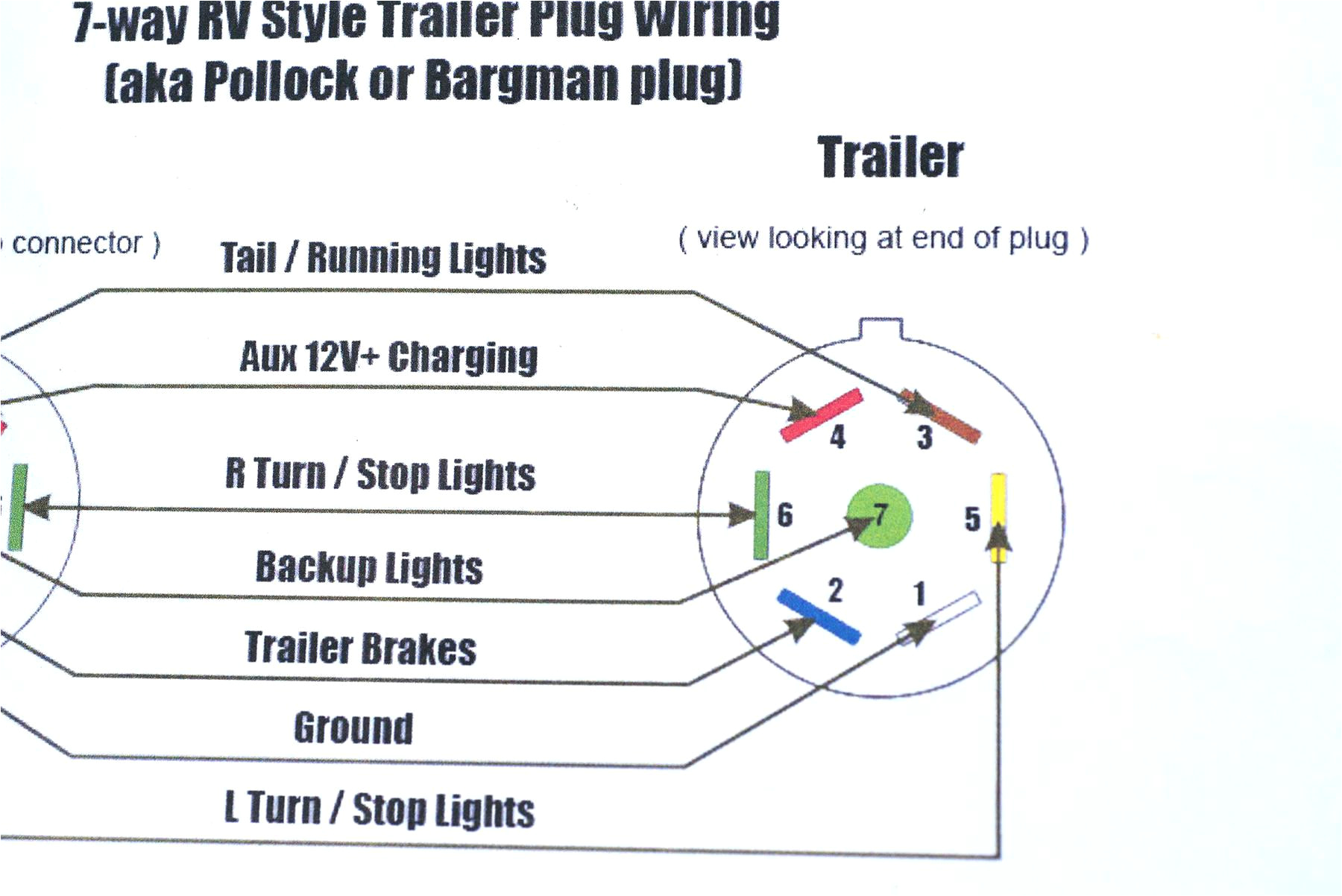 6 Pin Trailer Wiring Harness Diagram 6 Pin Wiring Diagram tow Hitch Wiring Diagram Article