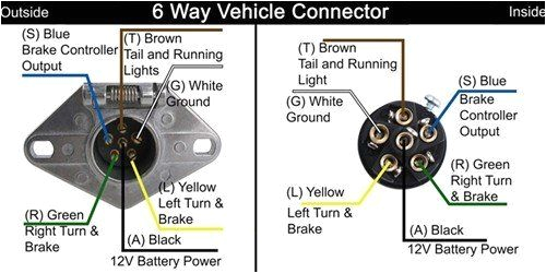 stock trailer wiring diagram need an f150 trailer towing wiring diagram