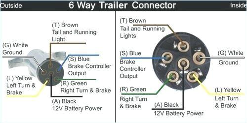 6 pin flat wiring diagram wiring diagram name 6 pin trailer plug wiring diagram 6 pin trailer wire diagram