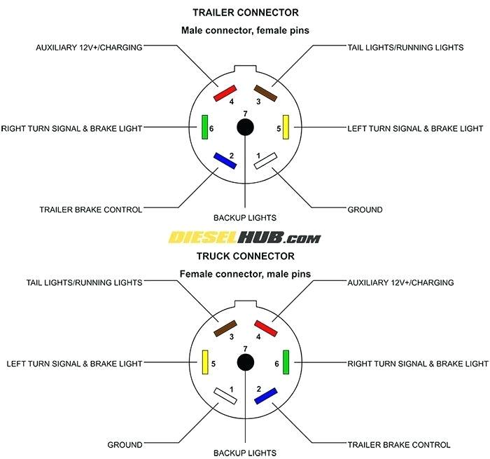 6 wire trailer plug diagram wiring diagrams 6 way plug wiring diagram electrical wiring diagram 6
